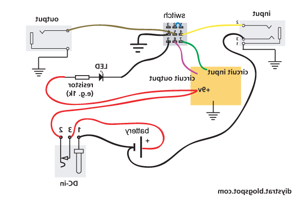 Comment brancher un noise gate ?