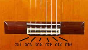 Comment changer les cordes d'une guitare classique